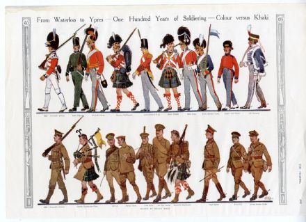 1915 Antique Print SOLDIERS UNIFORM BRITISH From 1815-1915 Waterloo to Ypres WW1